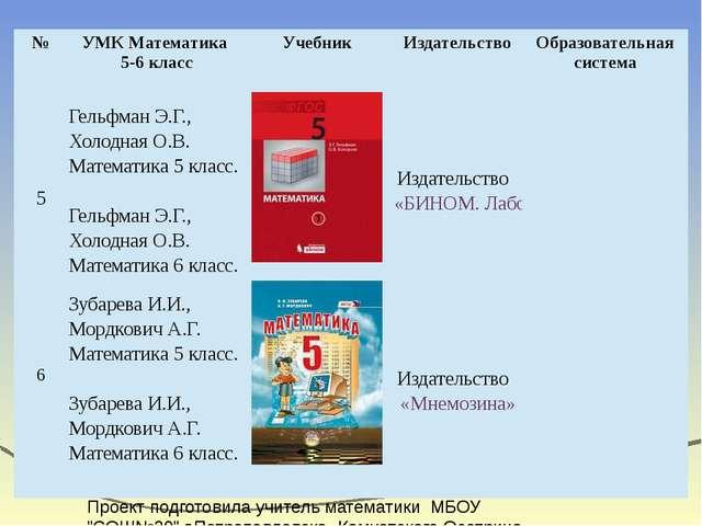 """Проект подготовила учитель математики МБОУ """"СОШ№20"""" г.Петропавловска -Камчатс..."""