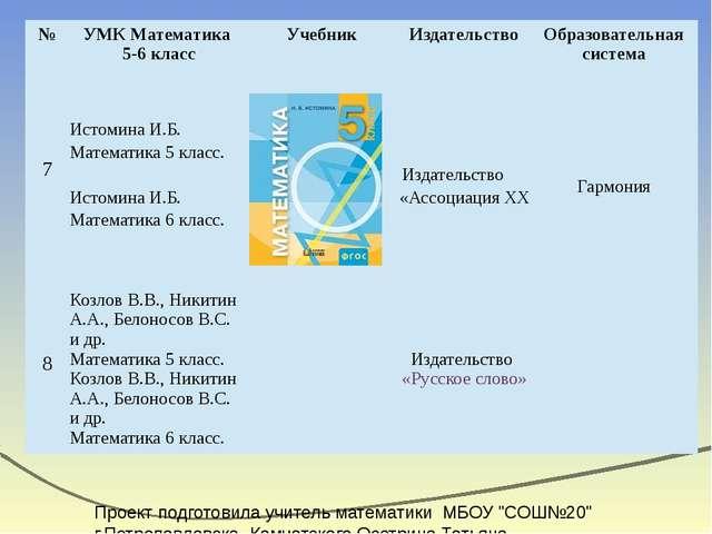 Математический тренажер 5, 6 классы.Авторы:Жохов В.И., Погодин В.Н. - Учеб...