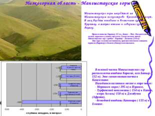 Низкогорная область - Мангыстауские горы В южной части Мангыстауских гор расп