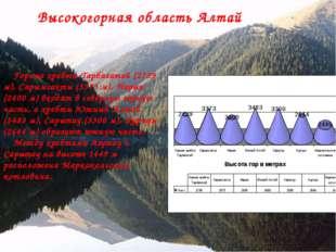 Высокогорная область Алтай Горные хребты Тарбагатай (2739 м), Сарымсакты (337