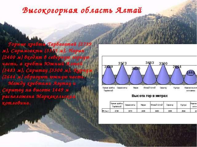 Высокогорная область Алтай Горные хребты Тарбагатай (2739 м), Сарымсакты (337...