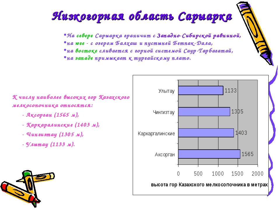На севере Сарыарка граничит с Западно-Сибирской равниной, на юге - с озером...
