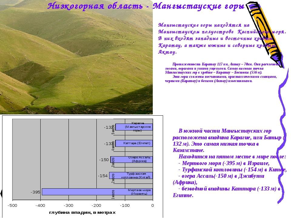 Низкогорная область - Мангыстауские горы В южной части Мангыстауских гор расп...