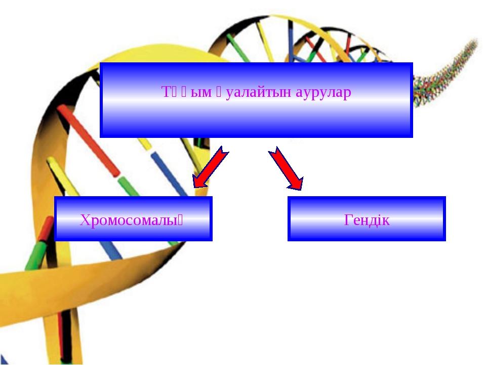 Гендік Хромосомалық Тұқым қуалайтын аурулар