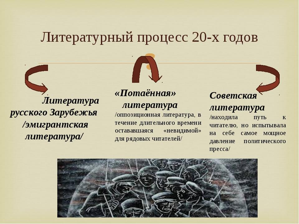 Литературный процесс 20-х годов Литература русского Зарубежья /эмигрантская л...