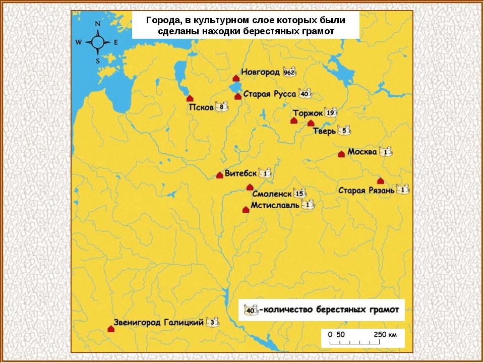 Города, в культурном слое которых были сделаны находки берестяных грамот