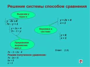 7х – 1 = 2х - 4 Решим полученное уравнение: 7х - 2х = 5 5х = 5 х = 1 Решение