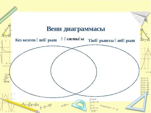 Кез келген үшбүрыш Тікбұрышты үшбұрыш Ұқсастығы Венн диаграммасы