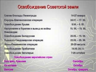 Освобождение Советской земли Снятие блокады Ленинграда14-27 января Корсунь-Ш