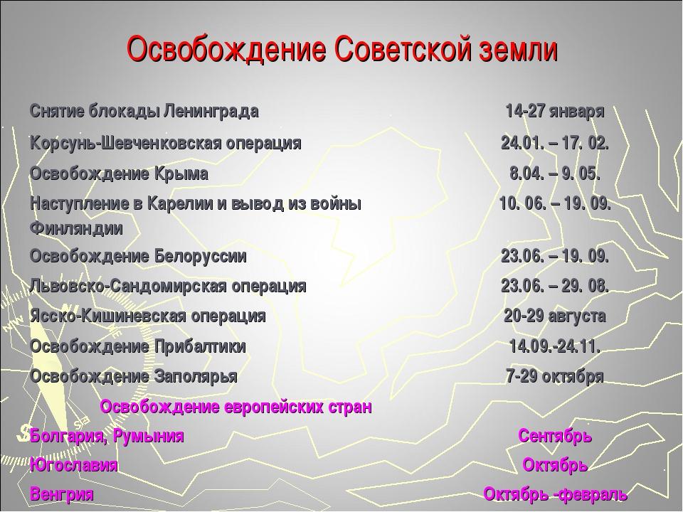 Освобождение Советской земли Снятие блокады Ленинграда14-27 января Корсунь-Ш...
