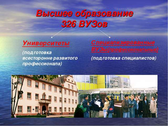 Высшее образование 326 ВУЗов Университеты (подготовка всесторонне развитого п...