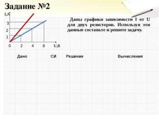 Задание №2 Даны графики зависимости I от U для двух резисторов. Используя эти