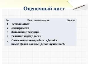 Оценочный лист № Вид деятельности Баллы 1 Устный ответ 2 Эксперимент 3 Заполн