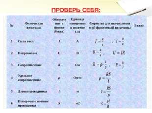 ПРОВЕРЬ СЕБЯ: № Физическая величина Обозначение в физике (буква) Единица изме