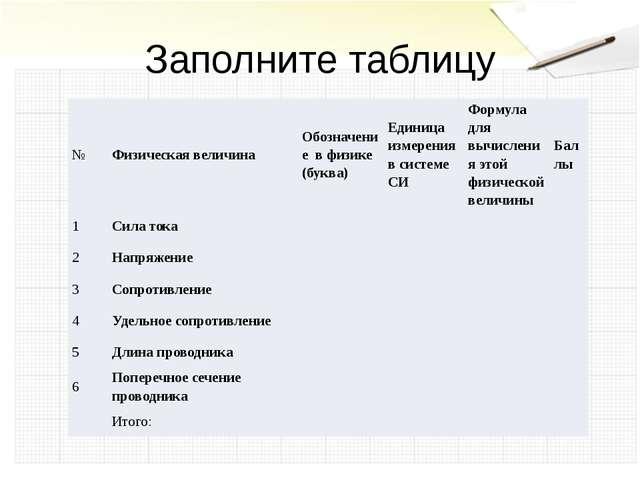 Заполните таблицу № Физическая величина Обозначение в физике (буква) Единица...