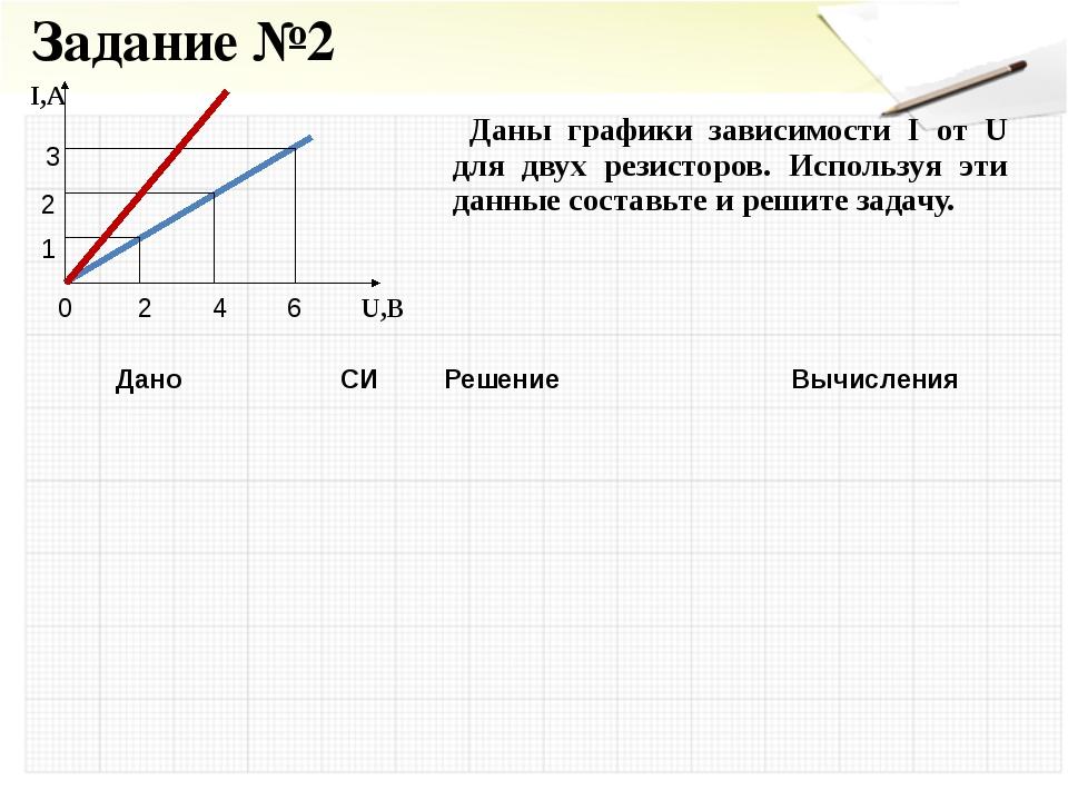 Задание №2 Даны графики зависимости I от U для двух резисторов. Используя эти...
