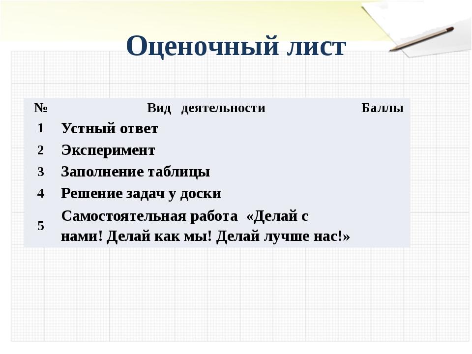 Оценочный лист № Вид деятельности Баллы 1 Устный ответ 2 Эксперимент 3 Заполн...