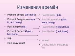 Изменения времён Present Simple (do-does) Present Progressive (am, is, are do