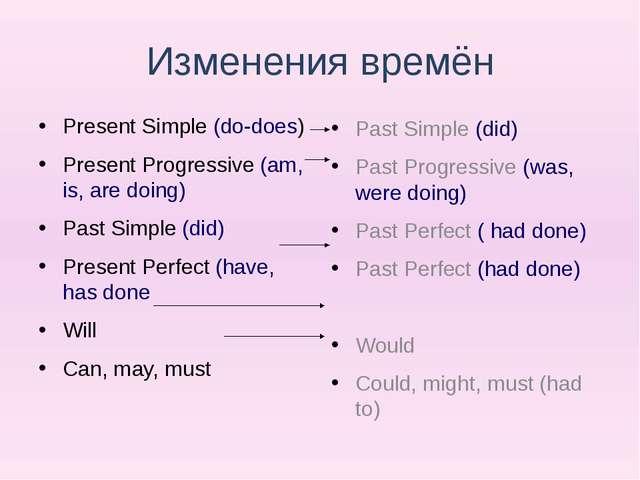 Изменения времён Present Simple (do-does) Present Progressive (am, is, are do...