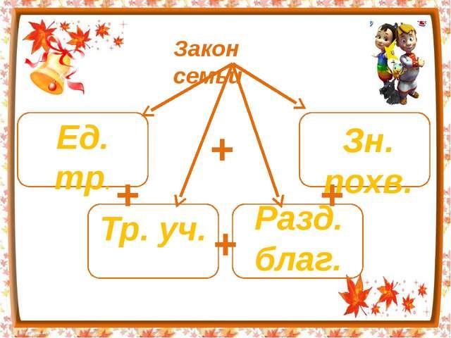 Закон семьи + + + + Ед. тр. Зн. похв. Тр. уч. Разд. благ.