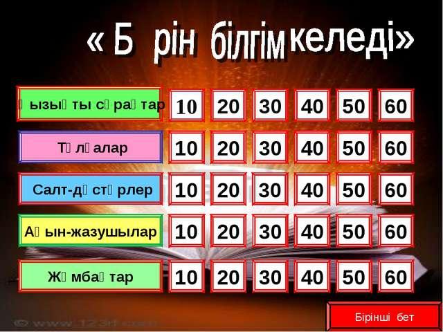 20 10 30 40 50 60 10 10 10 10 20 30 40 50 60 20 30 40 50 60 20 20 30 30 40 40...