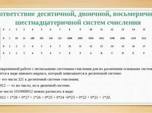 Соответствие десятичной, двоичной, восьмеричной и шестнадцатеричной систем сч