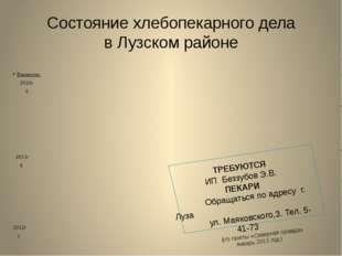 Состояние хлебопекарного дела в Лузском районе Вакансии: 2010г 5 2011г 6 2012