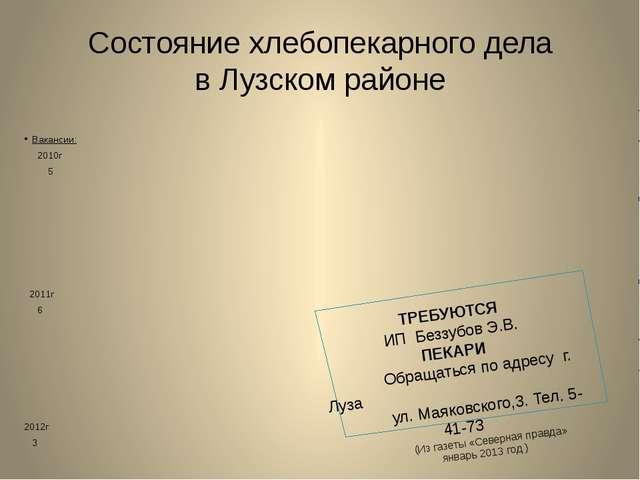 Состояние хлебопекарного дела в Лузском районе Вакансии: 2010г 5 2011г 6 2012...