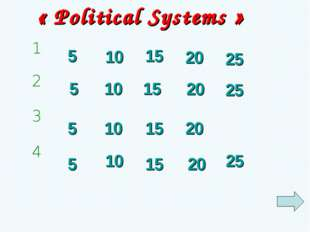 « Political Systems » 15 10 5 25 20 5 5 10 10 15 15 15 20 20 20 25 25 5 10 1