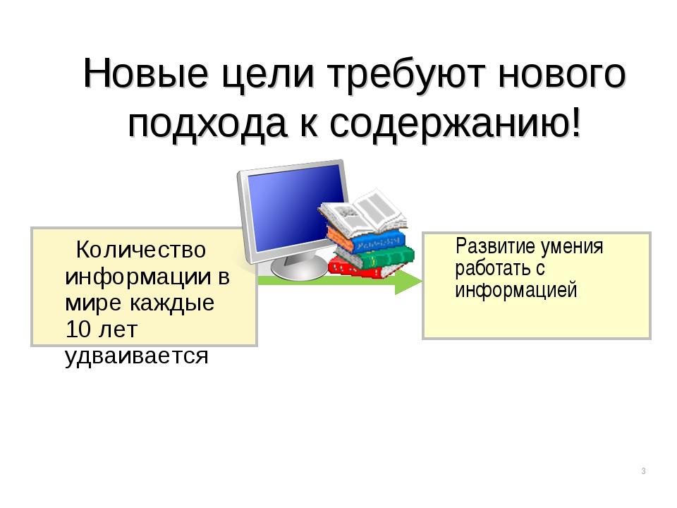 Новые цели требуют нового подхода к содержанию! Количество информации в мире...