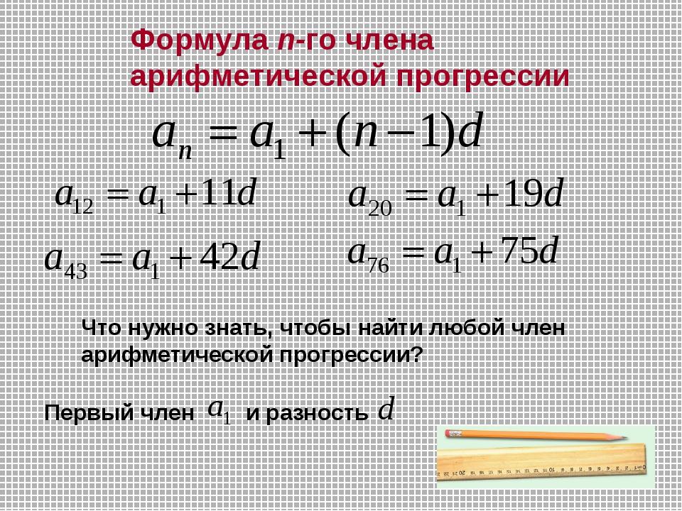 Формула n-го члена арифметической прогрессии Что нужно знать, чтобы найти люб...