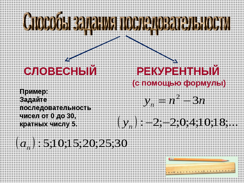 СЛОВЕСНЫЙ РЕКУРЕНТНЫЙ (с помощью формулы) Пример: Задайте последовательность...