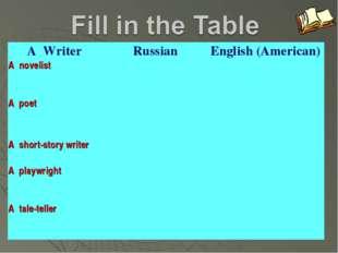 A WriterRussianEnglish (American) A novelist   A poet  A shor