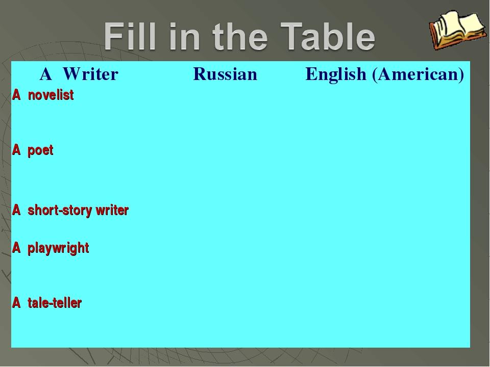 A WriterRussianEnglish (American) A novelist   A poet  A shor...