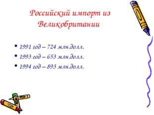 Российский импорт из Великобритании 1991 год – 724 млн.долл. 1993 год – 653 м