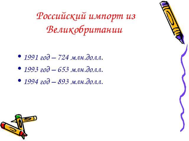 Российский импорт из Великобритании 1991 год – 724 млн.долл. 1993 год – 653 м...