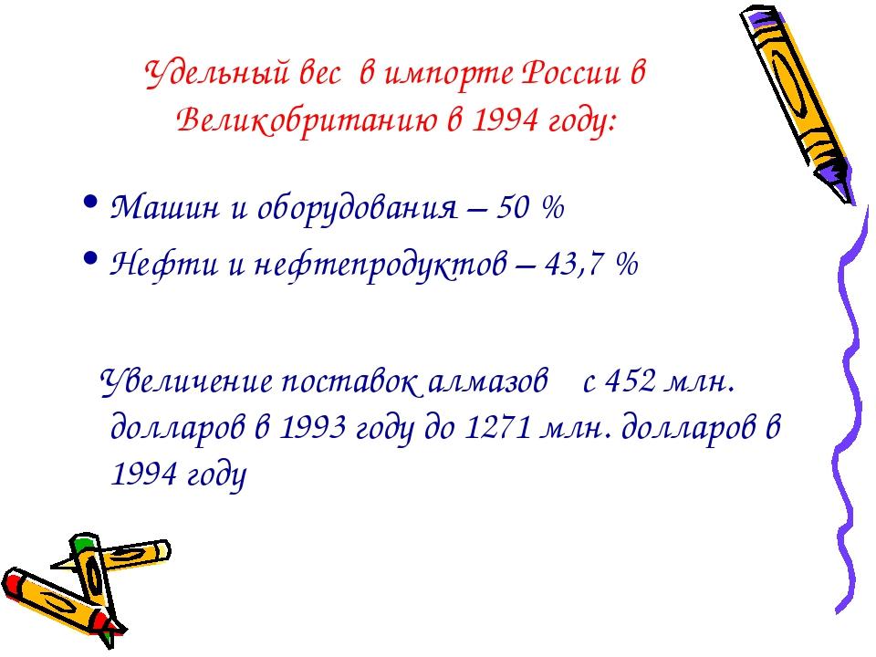 Удельный вес в импорте России в Великобританию в 1994 году: Машин и оборудова...