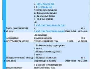 Өз білімін жетілдіру жоспары р/сНегізгі тарауБағыттарыМерзіміЖауапты 1С