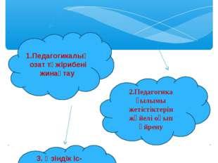 Өз бетінше білім жетілдіру көздері 1.Педагогикалық озат тәжірибені жинақтау 2
