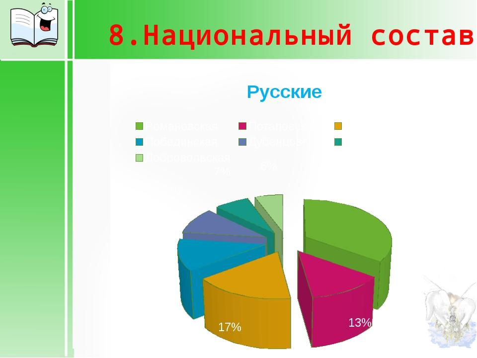 8.Национальный состав