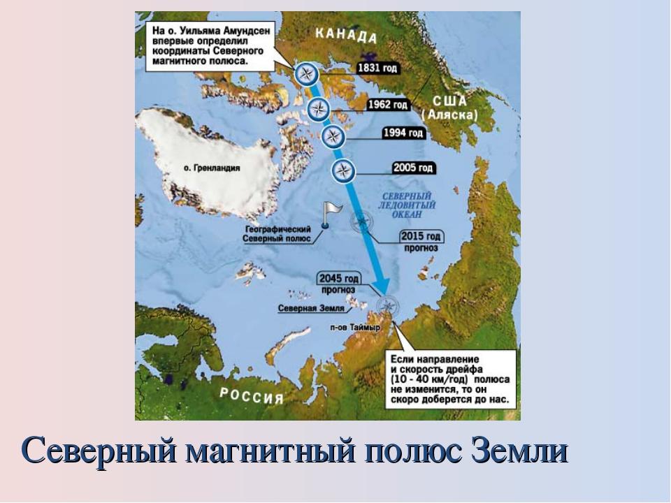 Где находятся южный магнитные полюсы земли