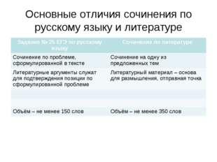 Основные отличия сочинения по русскому языку и литературе Задание № 25 ЕГЭ по