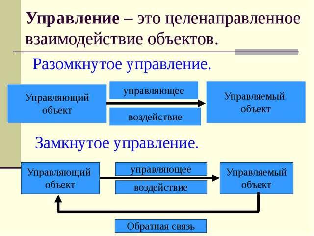 Управление – это целенаправленное взаимодействие объектов. Разомкнутое управл...