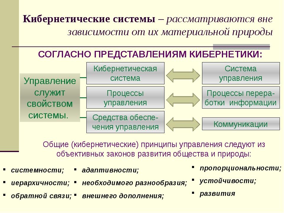 Принцип системности означает, что функции управления выполняются не как отдел...