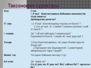 Таксономия сұрақтары Білу І топ ҚР-ның Конституциясы бойынша мемлекеттік тілд