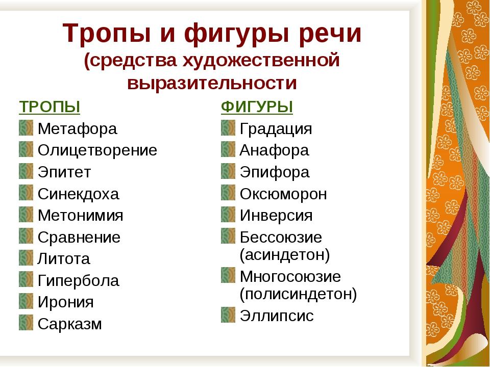 Тропы и фигуры речи (средства художественной выразительности ТРОПЫ Метафора О...