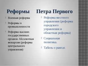 Реформы Петра Первого Военная реформа Реформы в промышленности Реформа высших