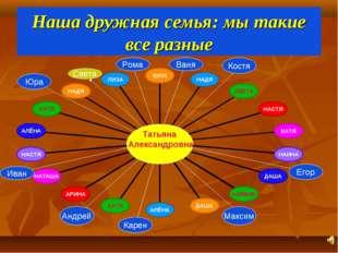 Наша дружная семья: мы такие все разные Татьяна Александровна Андрей Максим К