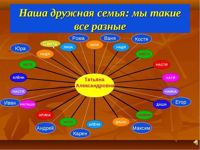 Наша дружная семья: мы такие все разные Татьяна Александровна Андрей Максим К...