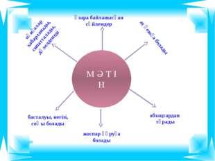 М Ә Т І Н өзара байланысқан сөйлемдер ат қоюға болады абзацтардан тұрады жосп